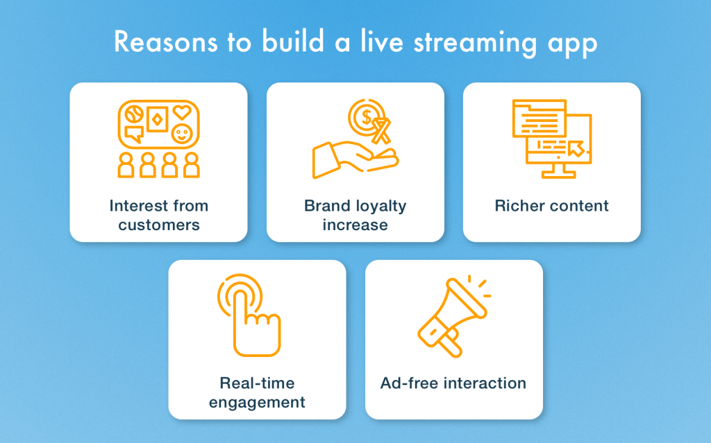 How To Make a Live Streaming App: Tips To Engage More Users And Get A Profit
