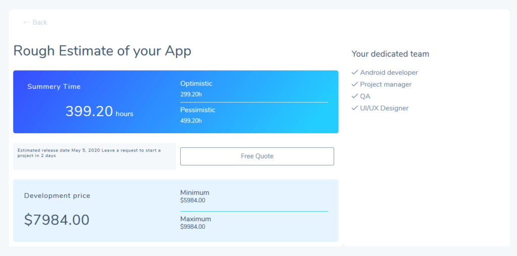 Cost Estimater - Androswift